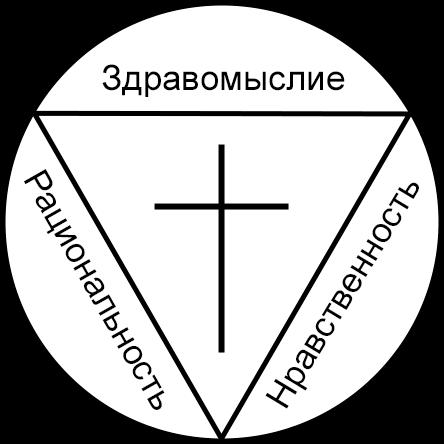 Апологет - Християнська апологетика